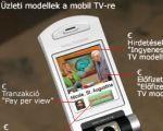Üzleti lehetőségek a mobil szélessávban