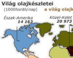 A Föld olajkészlete