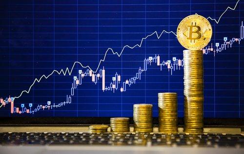 Nem normális a Bitcoin függőleges grafikonja