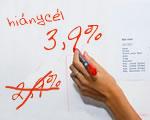 Idén már a piacról is finanszírozható a magyar hiány
