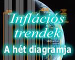 Megugrott az infláció - mi várható 2008-ban? Petschnig Mária Zita elemzése