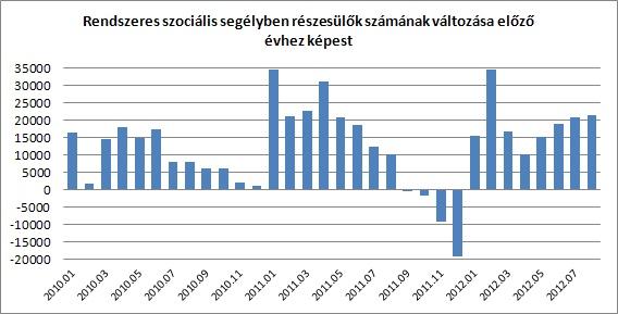 szocialis-segely-igenylese-2015-ki-kap-szocialis-segelyt