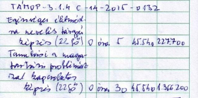 Óránként 45 ezer forintért tartott képzést a pedagógusoknak